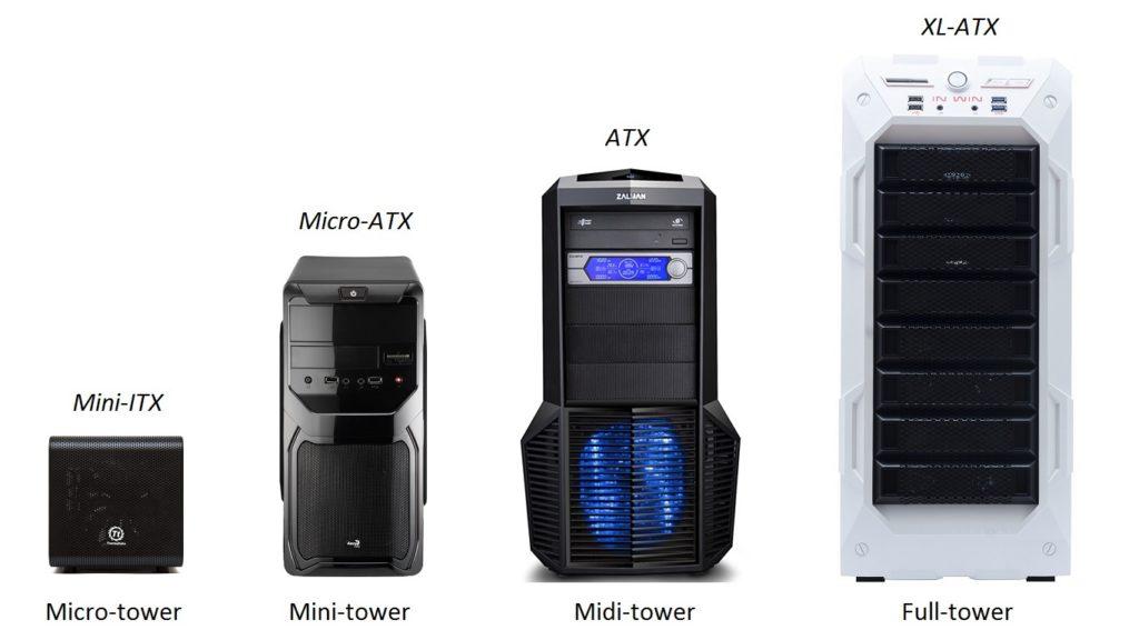 какие бывают корпуса для компьютеров