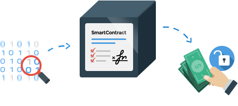 Smartcontrat - how to deal with that