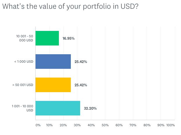 Playkey Investor Snapshot